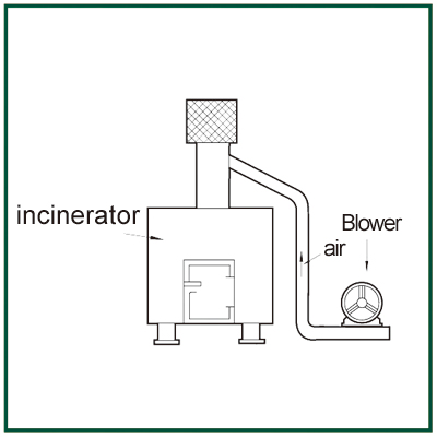 Blower Applications| Serve-Well Industrial Air Blowers