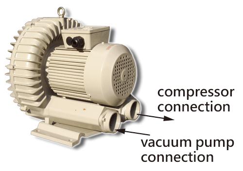 Hi Pressure Blower : High pressure blowers serve well